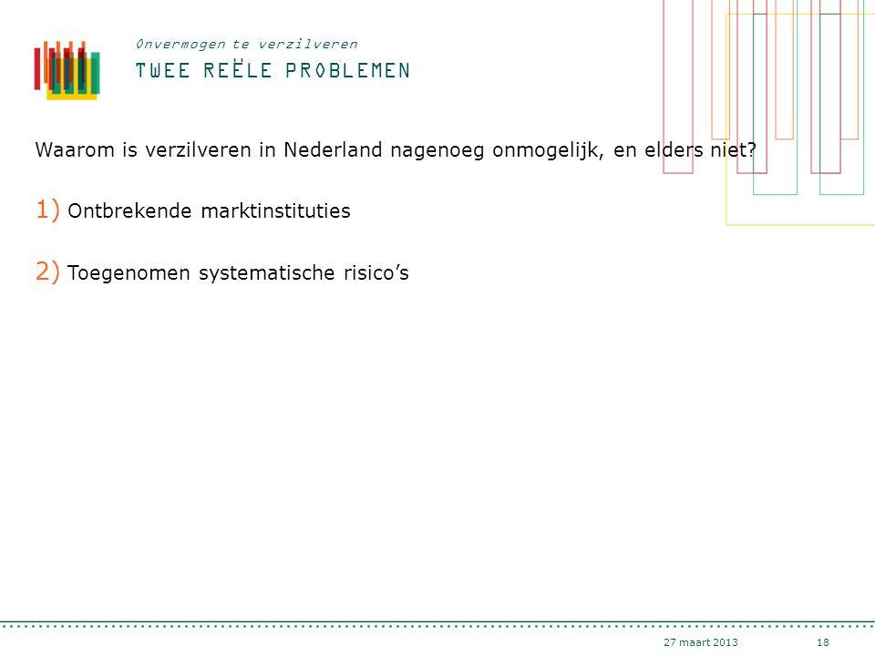 TWEE REËLE PROBLEMEN Waarom is verzilveren in Nederland nagenoeg onmogelijk, en elders niet? 1) Ontbrekende marktinstituties 2) Toegenomen systematisc