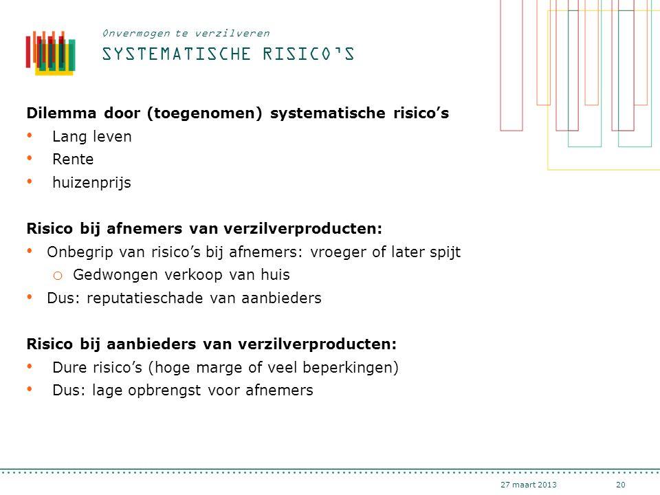 SYSTEMATISCHE RISICO'S Dilemma door (toegenomen) systematische risico's • Lang leven • Rente • huizenprijs Risico bij afnemers van verzilverproducten: