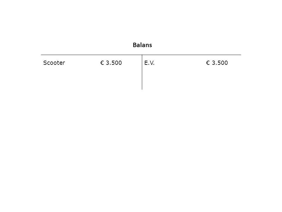 Scooter € 3.500E.V. € 3.500 Balans
