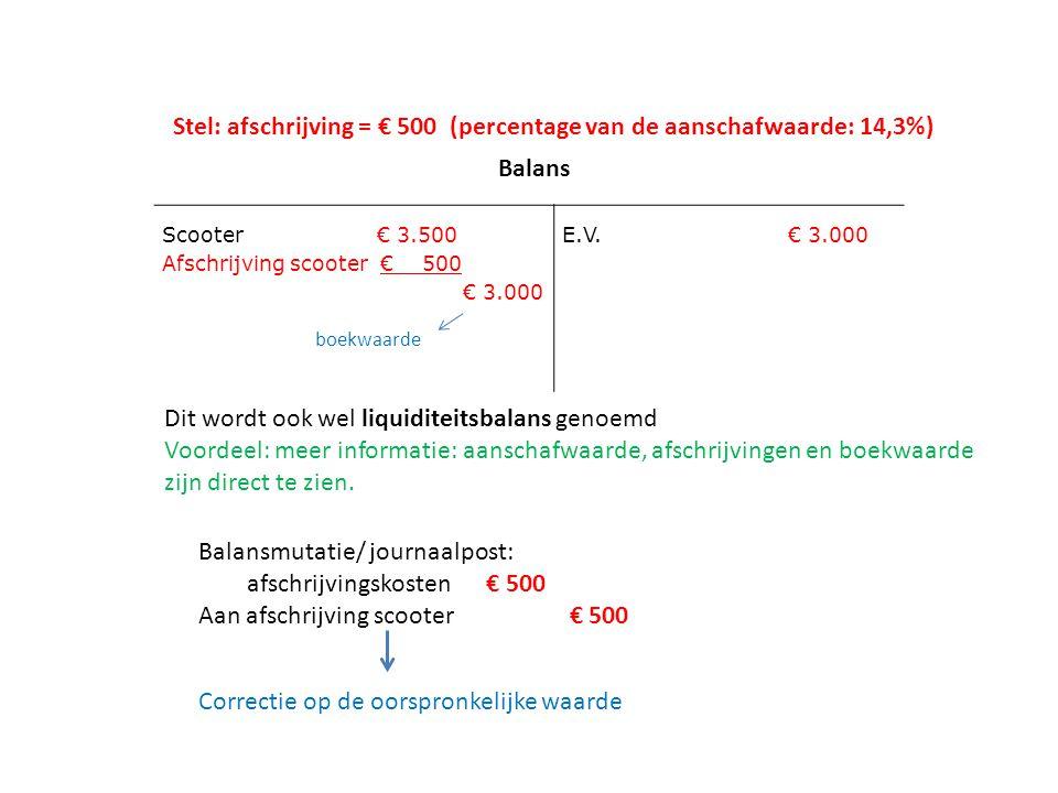 Scooter € 3.500 Afschrijving scooter € 500 € 3.000 E.V. € 3.000 Balans Balansmutatie/ journaalpost: afschrijvingskosten € 500 Aan afschrijving scooter