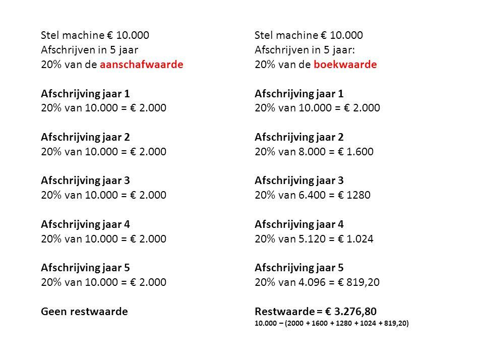 Stel machine € 10.000 Afschrijven in 5 jaar 20% van de aanschafwaarde Afschrijving jaar 1 20% van 10.000 = € 2.000 Afschrijving jaar 2 20% van 10.000