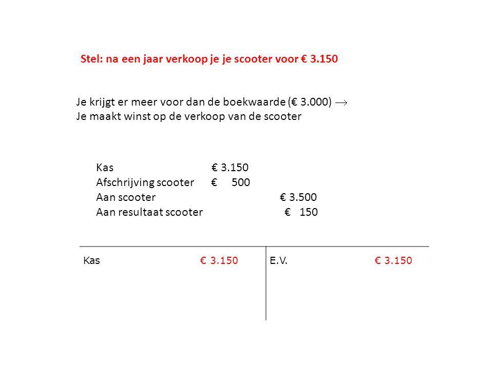 Stel: na een jaar verkoop je je scooter voor € 3.150 Je krijgt er meer voor dan de boekwaarde (€ 3.000)  Je maakt winst op de verkoop van de scooter