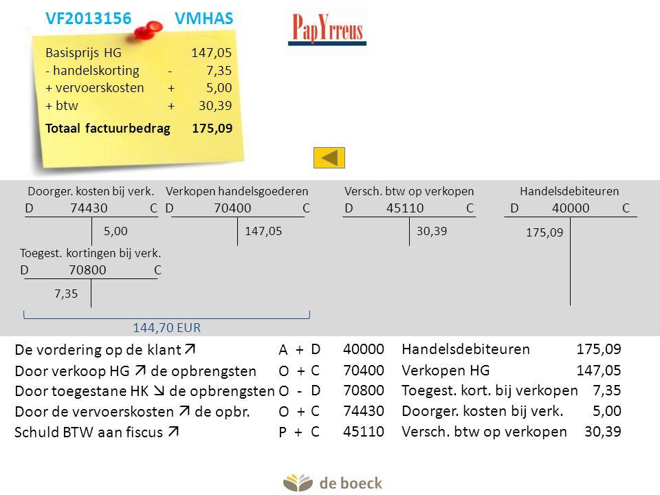 Verkopen handelsgoederen D 70400 C Doorger. kosten bij verk. D 74430 C 147,055,00 144,70 EUR Handelsdebiteuren D 40000 C 175,09 Versch. btw op verkope