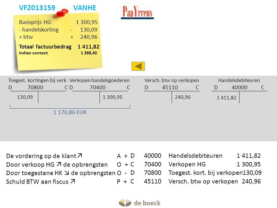 Verkopen handelsgoederen D 70400 C 1 300,95 1 170,86 EUR Handelsdebiteuren D 40000 C 1 411,82 Versch. btw op verkopen D 45110 C 240,96 Basisprijs HG 1