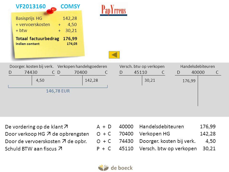 Verkopen handelsgoederen D 70400 C Doorger. kosten bij verk. D 74430 C 142,284,50 146,78 EUR Handelsdebiteuren D 40000 C 176,99 Versch. btw op verkope