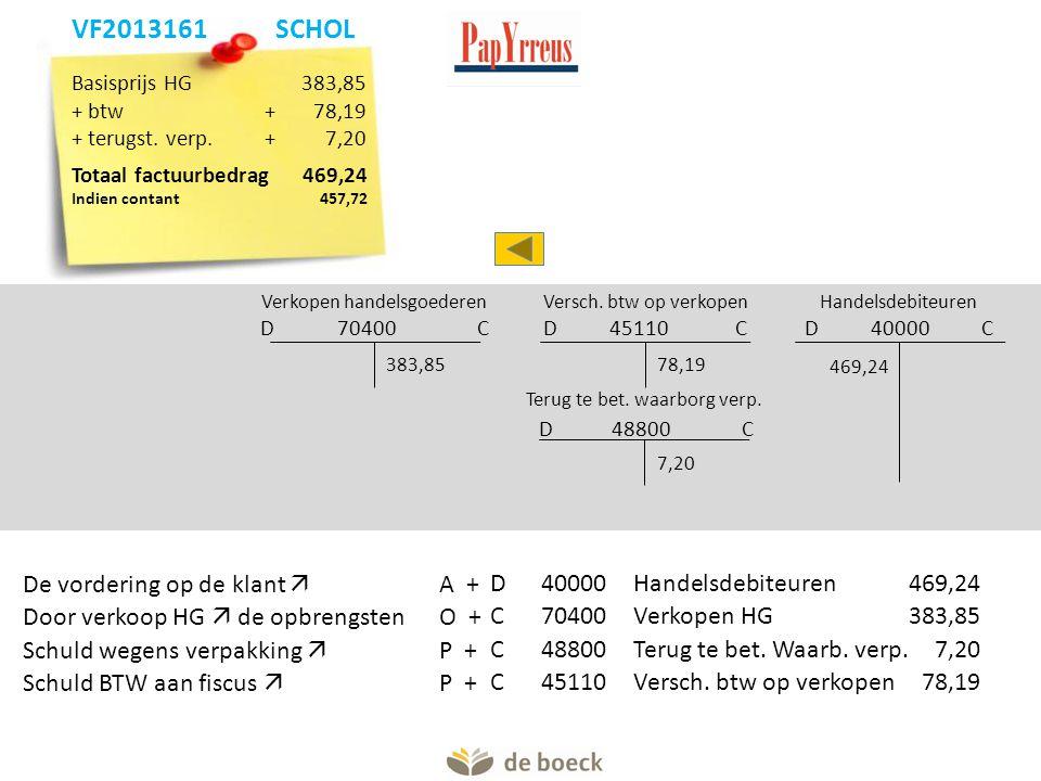 Verkopen handelsgoederen D 70400 C 383,85 Handelsdebiteuren D 40000 C 469,24 Versch. btw op verkopen D 45110 C Terug te bet. waarborg verp. D 48800C 7