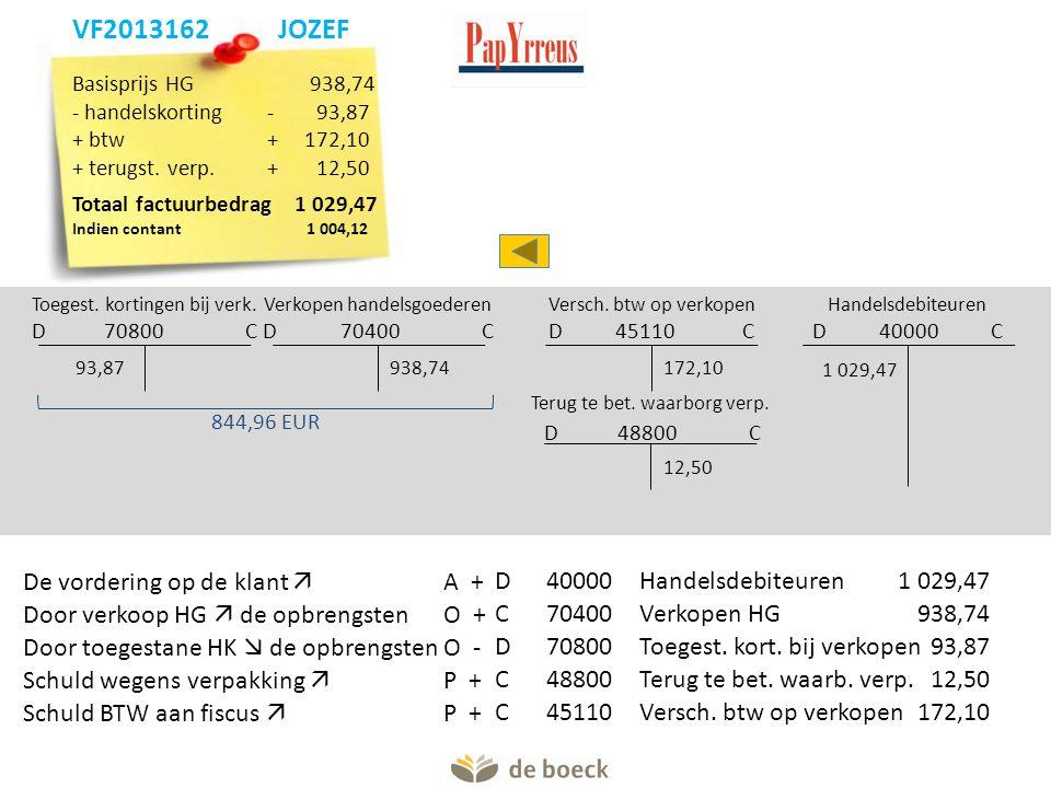 Verkopen handelsgoederen D 70400 C 938,74 844,96 EUR Handelsdebiteuren D 40000 C 1 029,47 Versch.