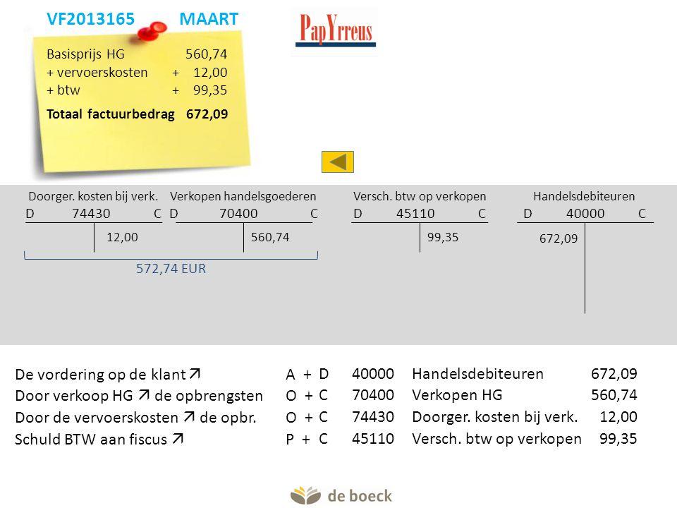 Verkopen handelsgoederen D 70400 C Doorger. kosten bij verk. D 74430 C 560,7412,00 572,74 EUR Handelsdebiteuren D 40000 C 672,09 Versch. btw op verkop