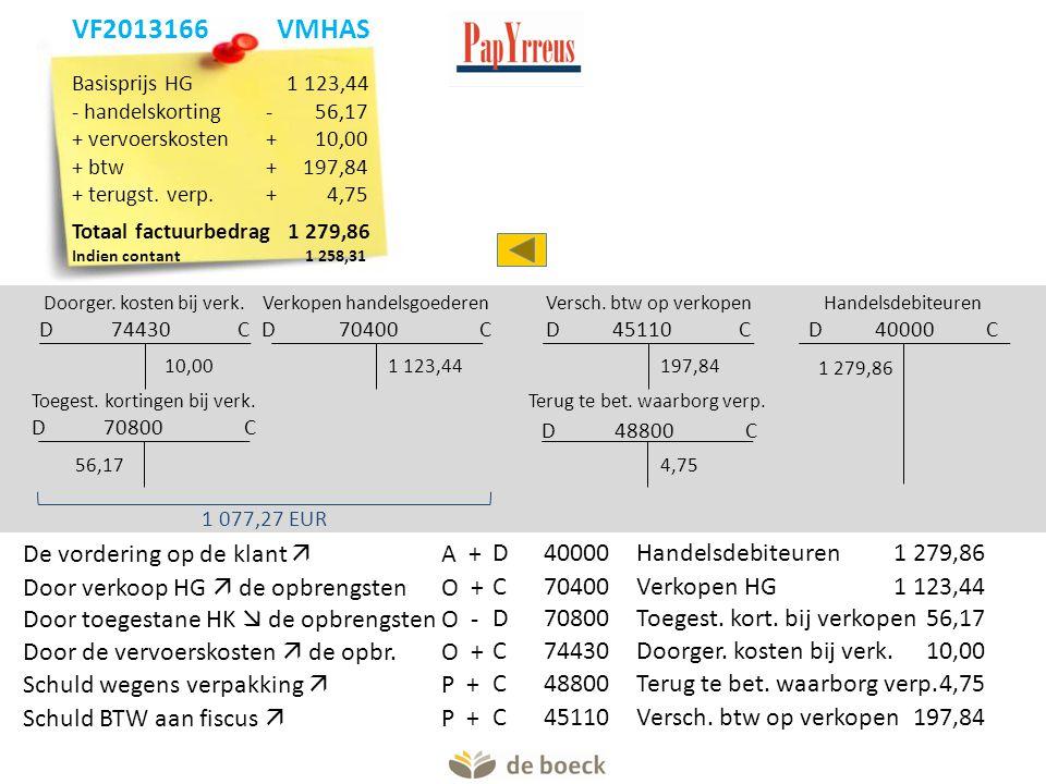 Verkopen handelsgoederen D 70400 C Doorger. kosten bij verk. D 74430 C 1 123,4410,00 1 077,27 EUR Handelsdebiteuren D 40000 C 1 279,86 Versch. btw op