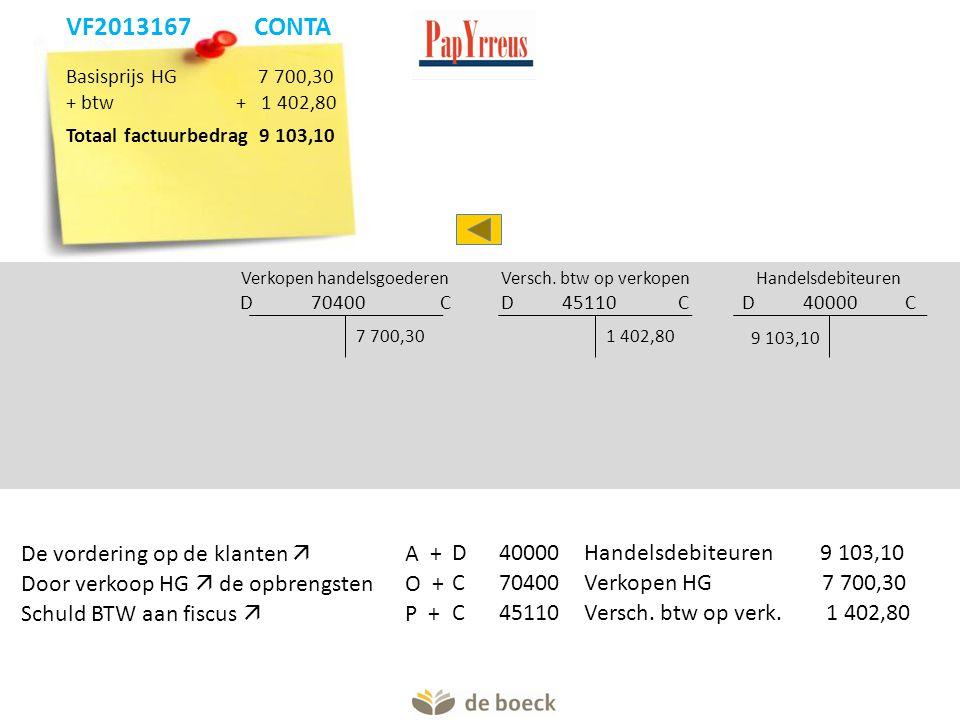 Verkopen handelsgoederen D 70400 C 7 700,30 Handelsdebiteuren D 40000 C 9 103,10 Versch. btw op verkopen D 45110 C 1 402,80 De vordering op de klanten
