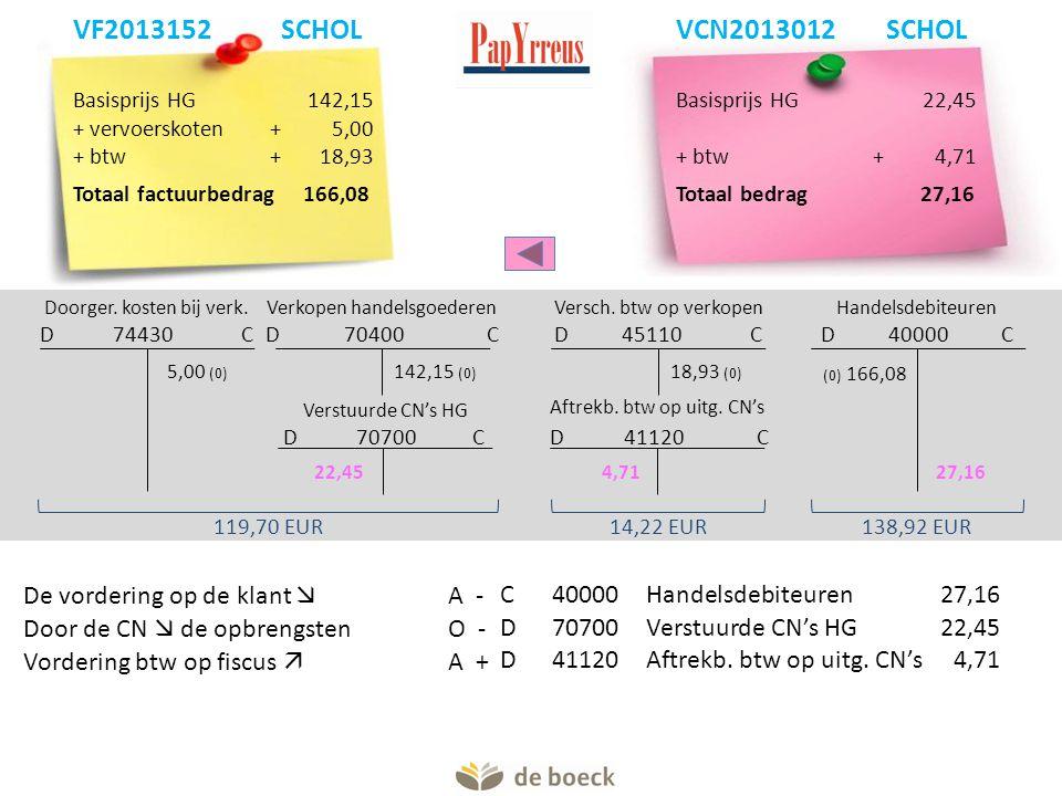 Basisprijs HG 142,15 + vervoerskoten+5,00 + btw+18,93 Totaal factuurbedrag 166,08 Verkopen handelsgoederen D 70400 C Doorger. kosten bij verk. D 74430