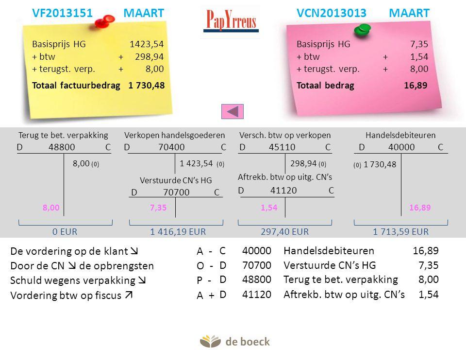Basisprijs HG 1423,54 + btw+298,94 + terugst. verp.+8,00 Totaal factuurbedrag 1 730,48 Handelsdebiteuren D 40000 C Versch. btw op verkopen D 45110 C V