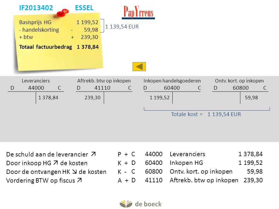 Basisprijs HG 1 199,52 - handelskorting- 59,98 + btw+239,30 Totaal factuurbedrag 1 378,84 Leveranciers D 44000 C Aftrekb.