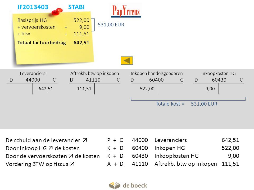 Basisprijs HG 522,00 + vervoerskosten+ 9,00 + btw+111,51 Totaal factuurbedrag 642,51 Leveranciers D 44000 C Aftrekb. btw op inkopen D 41110 C Inkopen