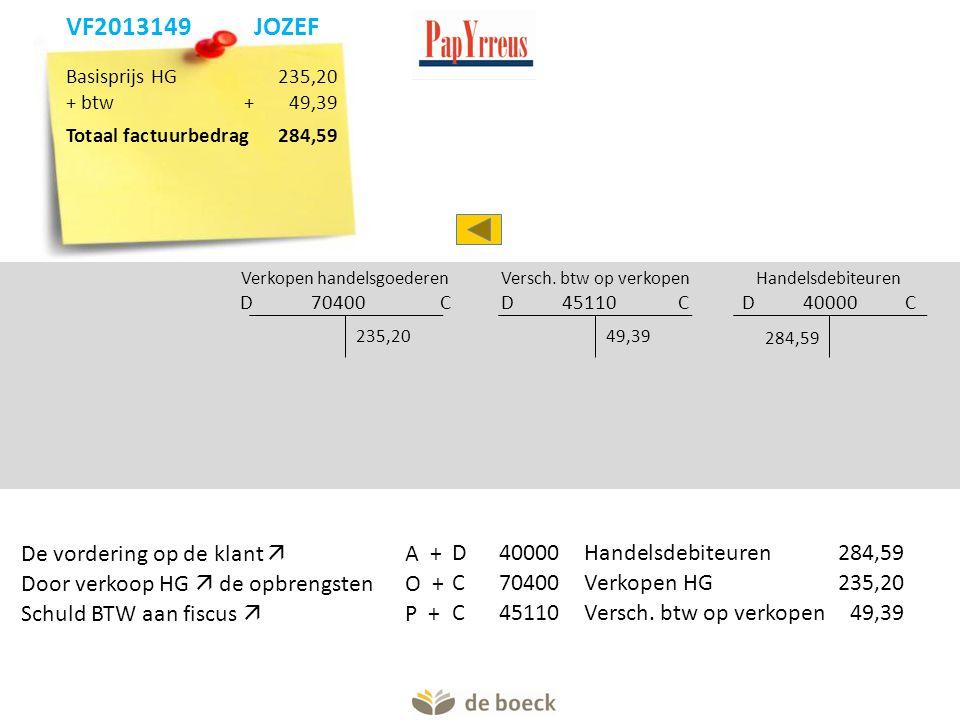 Verkopen handelsgoederen D 70400 C 235,20 Handelsdebiteuren D 40000 C 284,59 Versch. btw op verkopen D 45110 C 49,39 De vordering op de klant  A +D40