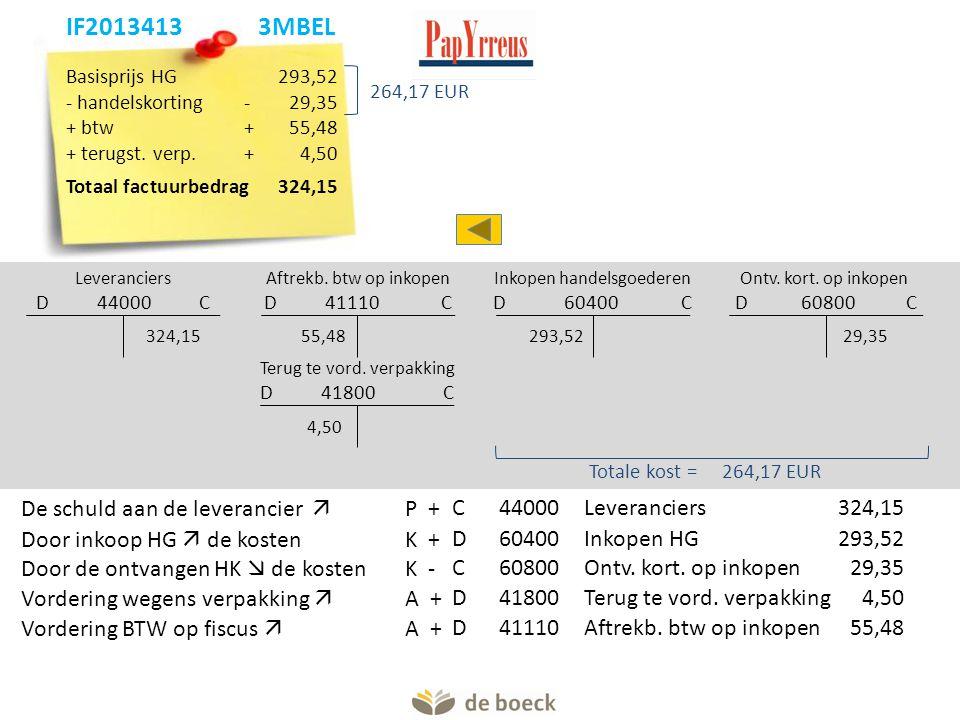 Basisprijs HG 293,52 - handelskorting- 29,35 + btw+55,48 + terugst. verp.+4,50 Totaal factuurbedrag 324,15 Leveranciers D 44000 C Aftrekb. btw op inko