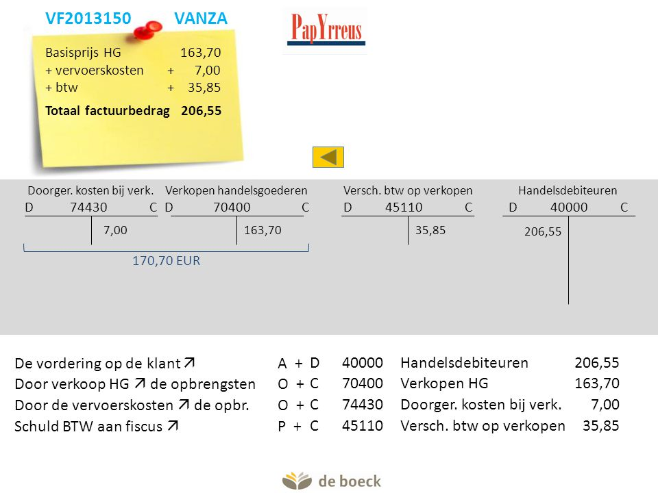 Verkopen handelsgoederen D 70400 C Doorger. kosten bij verk. D 74430 C 163,707,00 170,70 EUR Handelsdebiteuren D 40000 C 206,55 Versch. btw op verkope