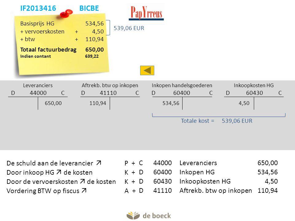 Basisprijs HG 534,56 + vervoerskosten+ 4,50 + btw+110,94 Totaal factuurbedrag 650,00 Indien contant 639,22 Leveranciers D 44000 C Aftrekb. btw op inko