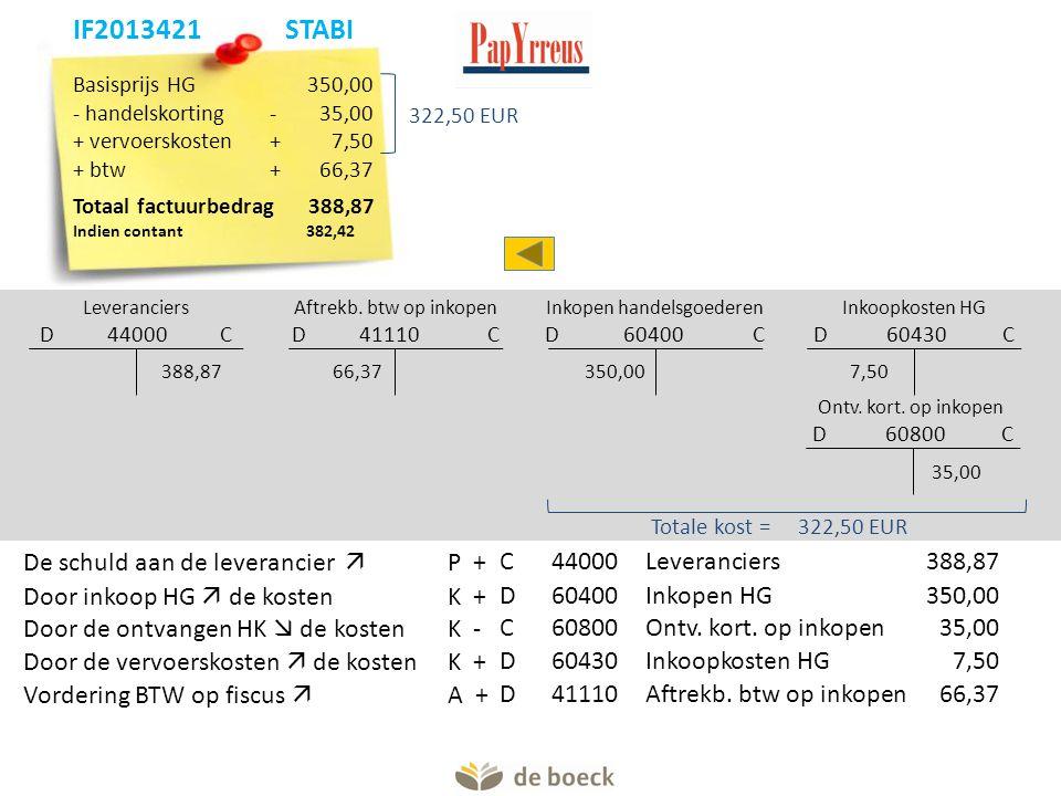 Basisprijs HG 350,00 - handelskorting- 35,00 + vervoerskosten+7,50 + btw+66,37 Totaal factuurbedrag 388,87 Indien contant 382,42 Leveranciers D 44000 C Aftrekb.