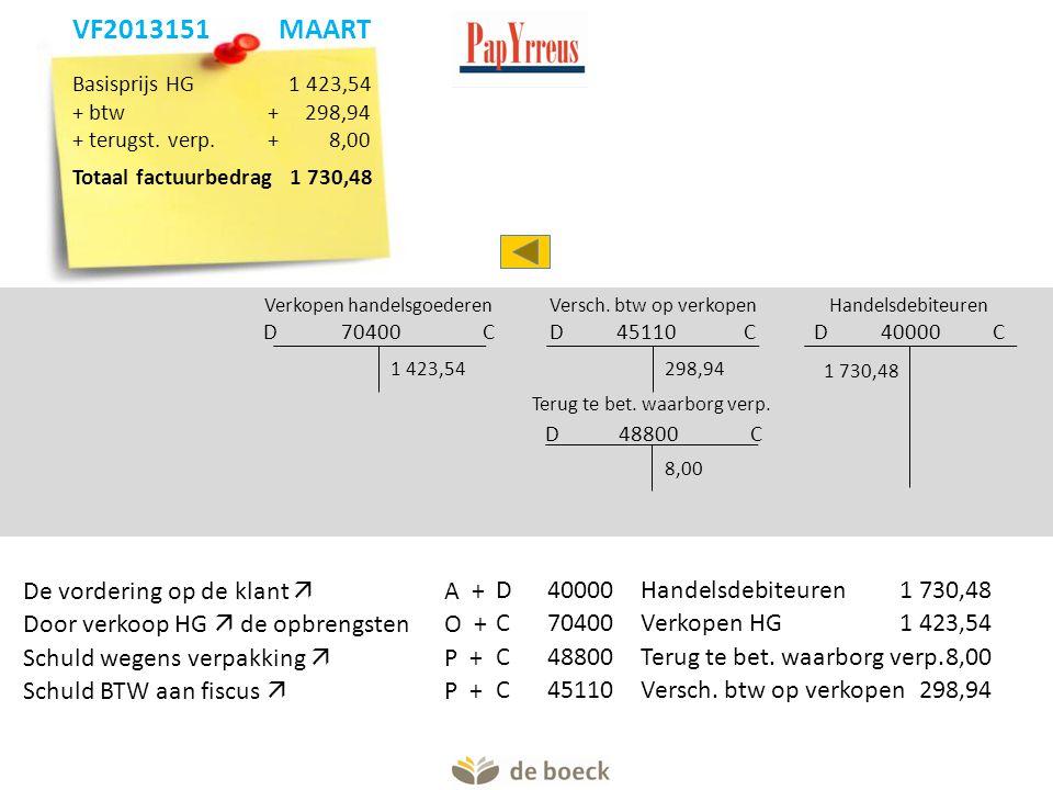 Verkopen handelsgoederen D 70400 C 1 423,54 Handelsdebiteuren D 40000 C 1 730,48 Versch. btw op verkopen D 45110 C Terug te bet. waarborg verp. D 4880