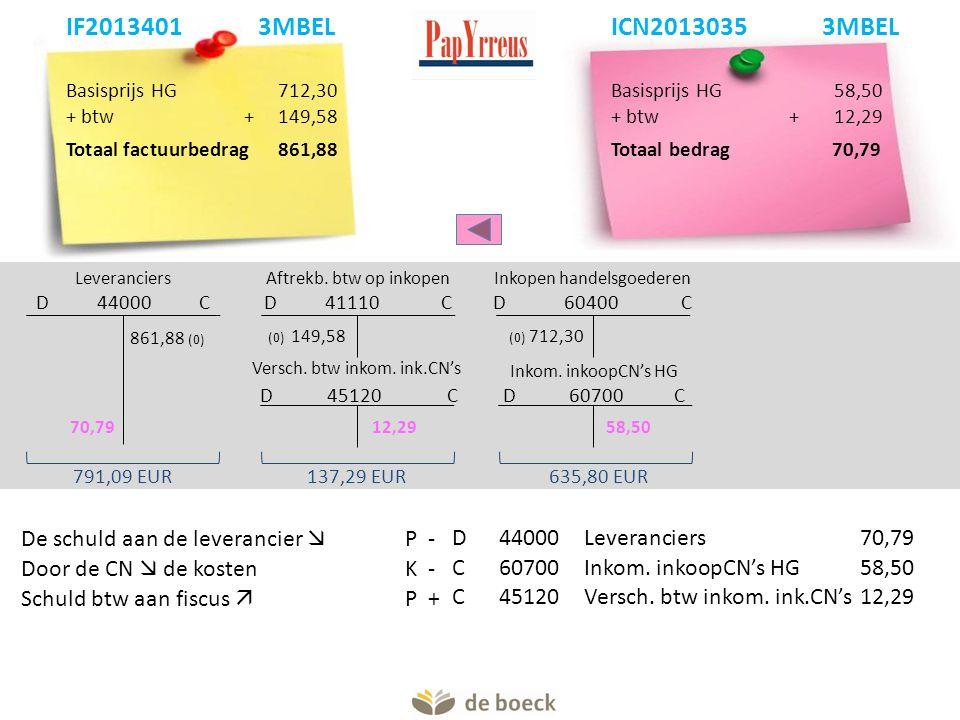 Basisprijs HG 712,30 + btw+149,58 Totaal factuurbedrag 861,88 Leveranciers D 44000 C Aftrekb. btw op inkopen D 41110 C Inkopen handelsgoederen D 60400