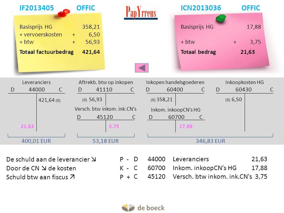 Basisprijs HG 358,21 + vervoerskosten+6,50 + btw+56,93 Totaal factuurbedrag 421,64 Leveranciers D 44000 C Aftrekb. btw op inkopen D 41110 C Inkopen ha