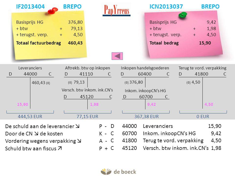 Basisprijs HG 376,80 + btw+79,13 + terugst. verp.+4,50 Totaal factuurbedrag 460,43 Leveranciers D 44000 C Aftrekb. btw op inkopen D 41110 C Inkopen ha