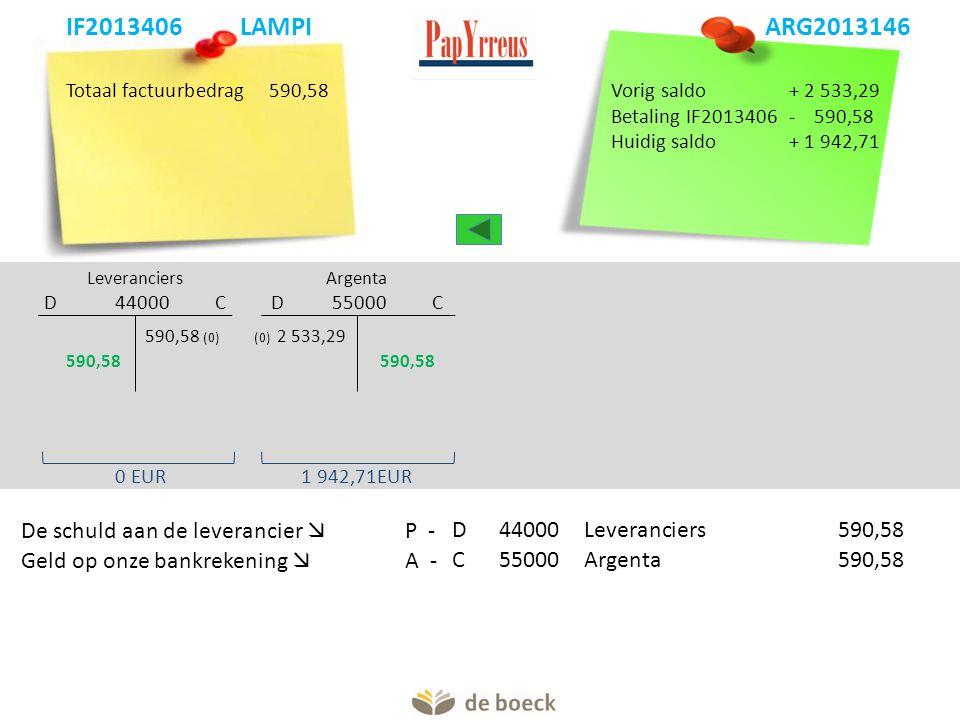 Totaal factuurbedrag590,58 Argenta D 55000 C Leveranciers D 44000 C (0) 2 533,29590,58 (0) De schuld aan de leverancier  P -D44000 Leveranciers590,58