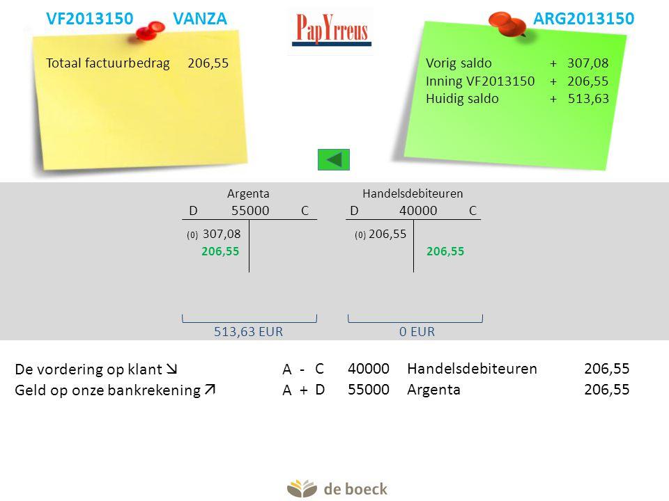 Totaal factuurbedrag206,55 Argenta D 55000 C Handelsdebiteuren D 40000 C (0) 307,08 (0) 206,55 De vordering op klant  A -C40000 Handelsdebiteuren206,