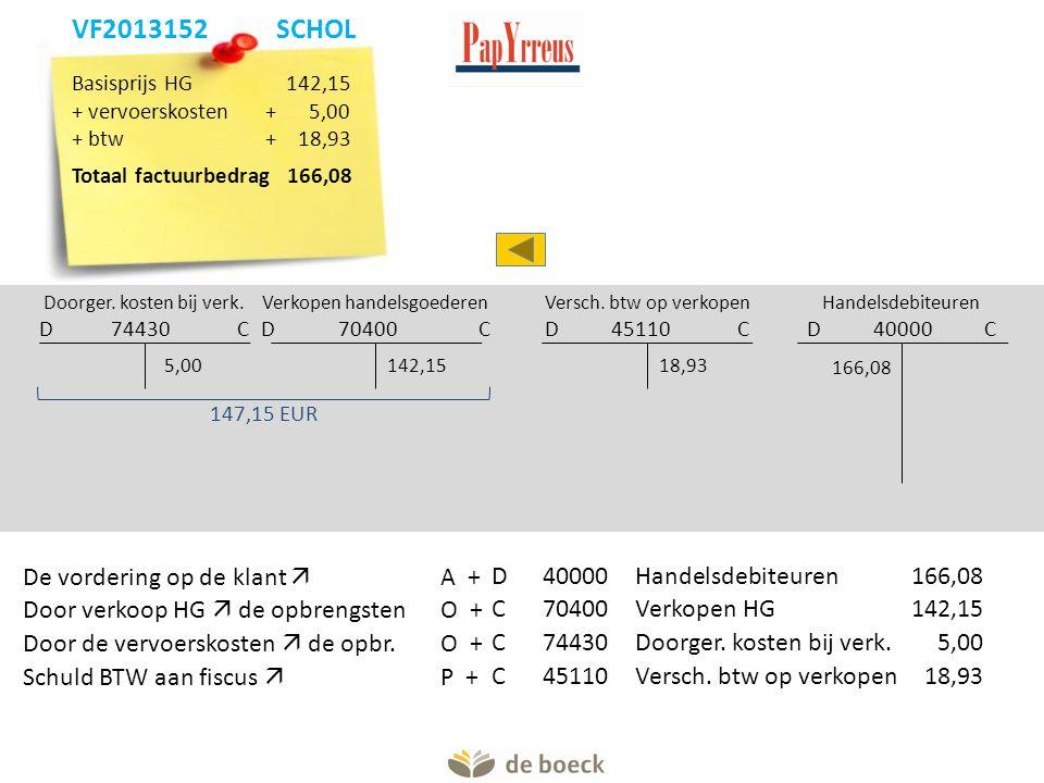 Verkopen handelsgoederen D 70400 C Doorger. kosten bij verk. D 74430 C 142,155,00 147,15 EUR Handelsdebiteuren D 40000 C 166,08 Versch. btw op verkope