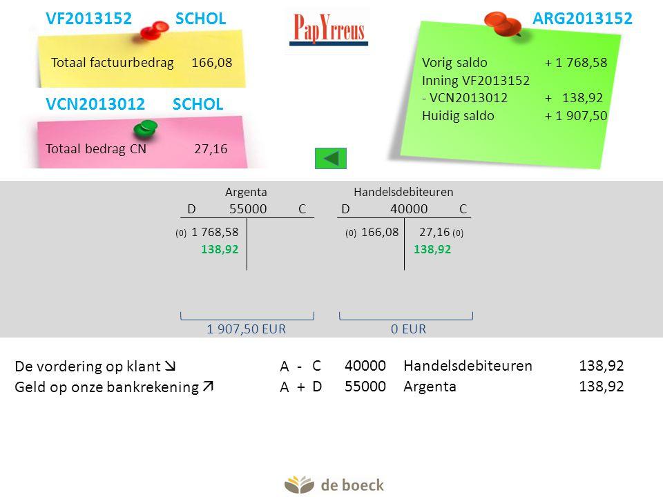 Totaal factuurbedrag166,08 Argenta D 55000 C Handelsdebiteuren D 40000 C (0) 1 768,58 27,16 (0) Vorig saldo+ 1 768,58 Inning VF2013152 - VCN2013012+ 138,92 Huidig saldo+ 1 907,50 1 907,50 EUR0 EUR VF2013152 SCHOL ARG2013152 138,92 ARG2013152 Totaal bedrag CN 27,16 VCN2013012 SCHOL (0) 166,08 De vordering op klant  A -C40000 Handelsdebiteuren138,92 Geld op onze bankrekening  A +D55000Argenta138,92