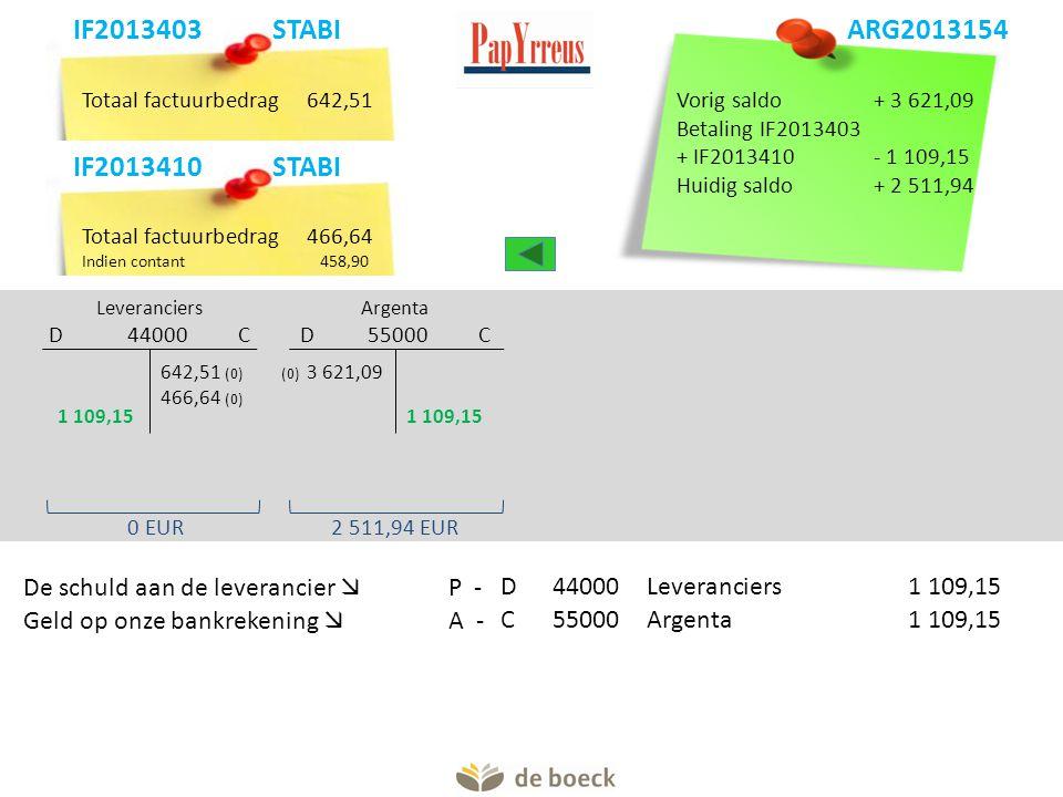 Totaal factuurbedrag466,64 Indien contant 458,90 Totaal factuurbedrag642,51 Argenta D 55000 C Leveranciers D 44000 C (0) 3 621,09642,51 (0) 466,64 (0) De schuld aan de leverancier  P -D44000 Leveranciers1 109,15 Geld op onze bankrekening  A -C55000Argenta1 109,15 Vorig saldo+ 3 621,09 Betaling IF2013403 + IF2013410- 1 109,15 Huidig saldo+ 2 511,94 2 511,94 EUR0 EUR IF2013403 STABI ARG2013154 1 109,15 ARG2013154 IF2013410 STABI