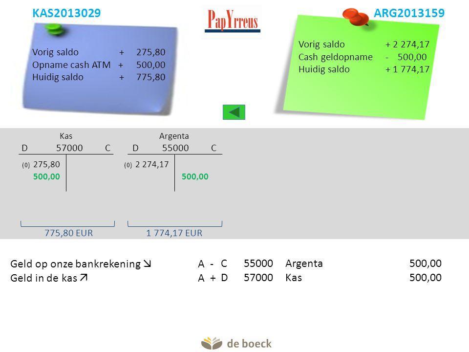 Argenta D 55000 C Kas D 57000 C (0) 2 274,17 Geld in de kas  A +D57000Kas500,00 Geld op onze bankrekening  A -C55000Argenta500,00 Vorig saldo+ 2 274,17 Cash geldopname- 500,00 Huidig saldo+ 1 774,17 1 774,17 EUR775,80 EUR KAS2013029 ARG2013159 500,00 ARG2013159 Vorig saldo+ 275,80 Opname cash ATM + 500,00 Huidig saldo+ 775,80 (0) 275,80