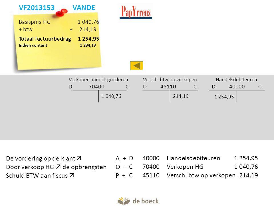 Verkopen handelsgoederen D 70400 C 1 040,76 Handelsdebiteuren D 40000 C 1 254,95 Versch. btw op verkopen D 45110 C 214,19 De vordering op de klant  A