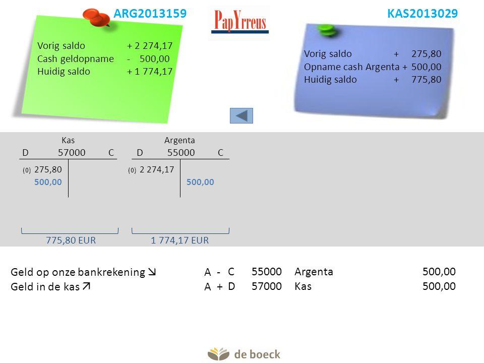 Argenta D 55000 C Kas D 57000 C (0) 2 274,17 Geld in de kas  A +D57000Kas500,00 Geld op onze bankrekening  A -C55000Argenta500,00 Vorig saldo+ 2 274