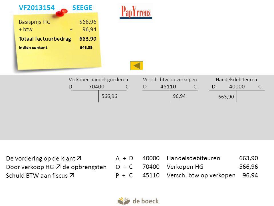 Totaal factuurbedrag206,55 Argenta D 55000 C Handelsdebiteuren D 40000 C (0) 307,08 (0) 206,55 De vordering op klant  A -C40000 Handelsdebiteuren206,55 Geld op onze bankrekening  A +D55000Argenta206,55 Vorig saldo+ 307,08 Inning VF2013150+206,55 Huidig saldo+ 513,63 513,63 EUR0 EUR VF2013150 VANZA ARG2013150 206,55 ARG2013150