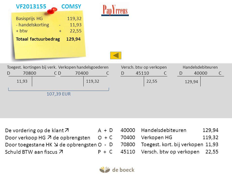Verkopen handelsgoederen D 70400 C 119,32 107,39 EUR Handelsdebiteuren D 40000 C 129,94 Versch. btw op verkopen D 45110 C 22,55 Basisprijs HG 119,32 -