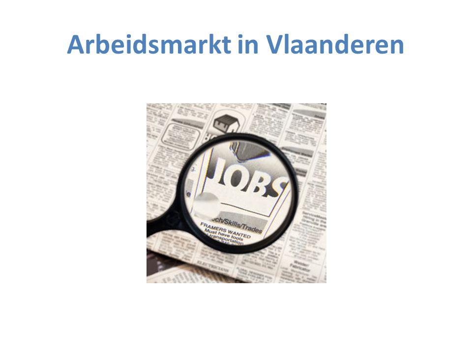 Arbeidsmarkt in Vlaanderen