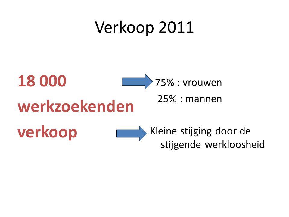 Verkoop 2011 18 000 werkzoekenden verkoop 75% : vrouwen 25% : mannen Kleine stijging door de stijgende werkloosheid