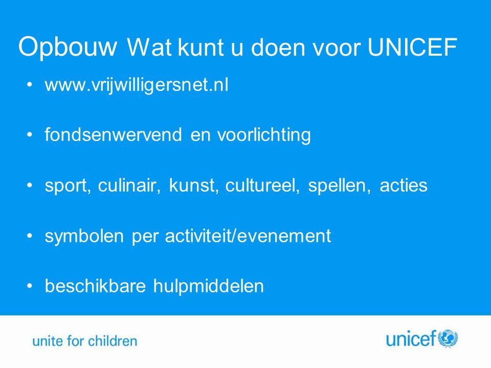 Opbouw Wat kunt u doen voor UNICEF •www.vrijwilligersnet.nl •fondsenwervend en voorlichting •sport, culinair, kunst, cultureel, spellen, acties •symbolen per activiteit/evenement •beschikbare hulpmiddelen