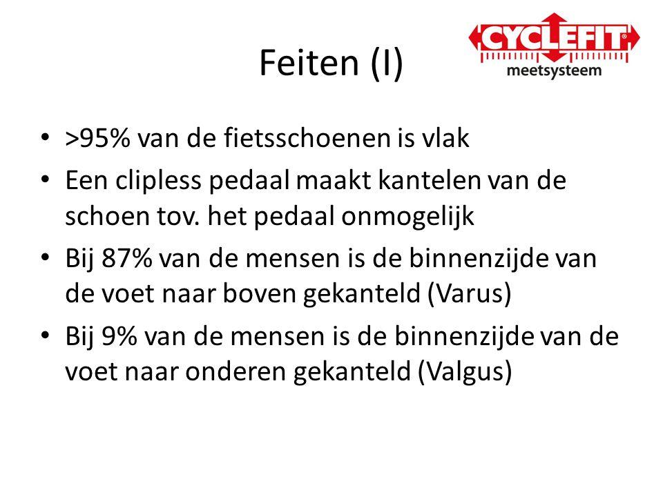Feiten (I) • >95% van de fietsschoenen is vlak • Een clipless pedaal maakt kantelen van de schoen tov. het pedaal onmogelijk • Bij 87% van de mensen i