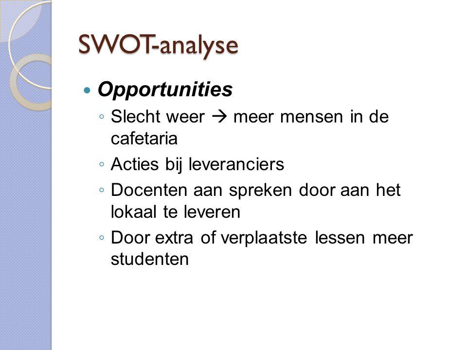 SWOT-analyse  Opportunities ◦ Slecht weer  meer mensen in de cafetaria ◦ Acties bij leveranciers ◦ Docenten aan spreken door aan het lokaal te leveren ◦ Door extra of verplaatste lessen meer studenten