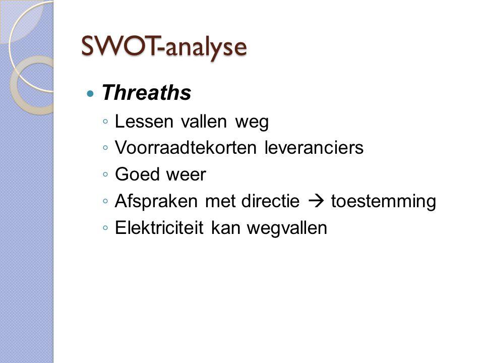 SWOT-analyse  Threaths ◦ Lessen vallen weg ◦ Voorraadtekorten leveranciers ◦ Goed weer ◦ Afspraken met directie  toestemming ◦ Elektriciteit kan wegvallen