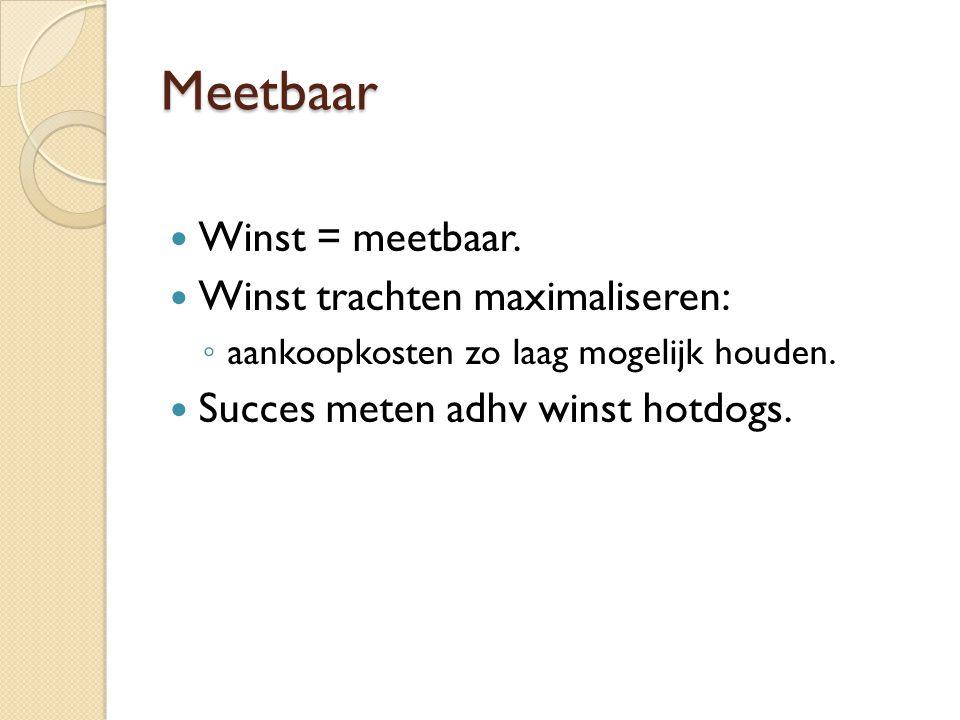 Meetbaar  Winst = meetbaar.