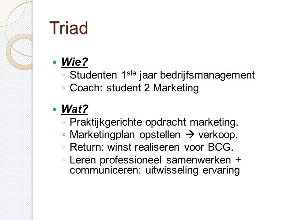 Triad  Onze doelen.◦ Duurzame verkoop hotdogs: KHK Turnhout.