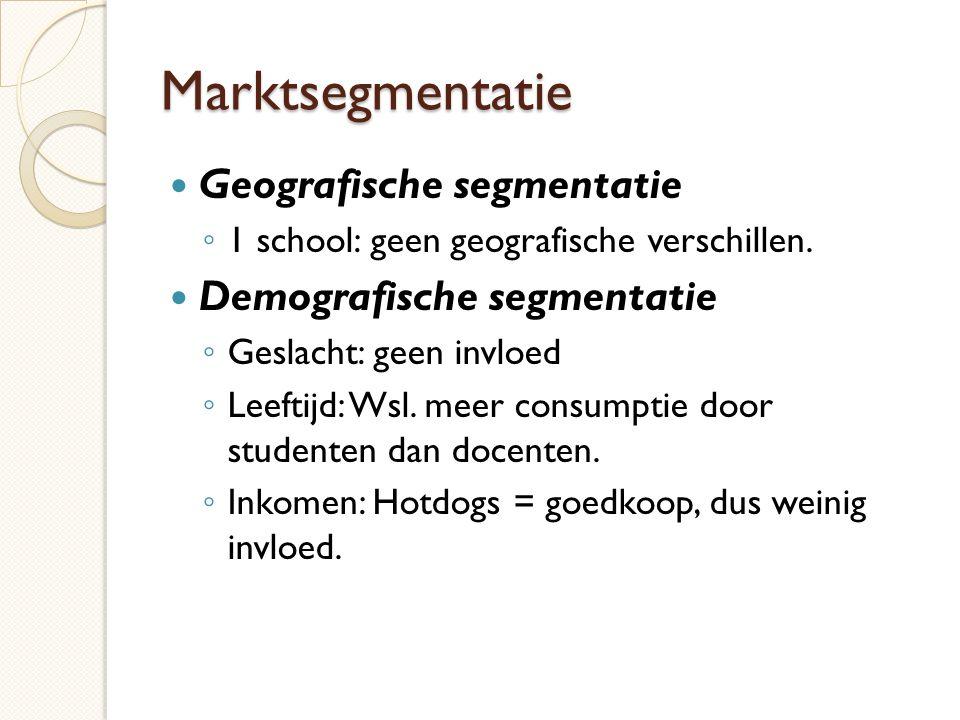 Marktsegmentatie  Geografische segmentatie ◦ 1 school: geen geografische verschillen.  Demografische segmentatie ◦ Geslacht: geen invloed ◦ Leeftijd
