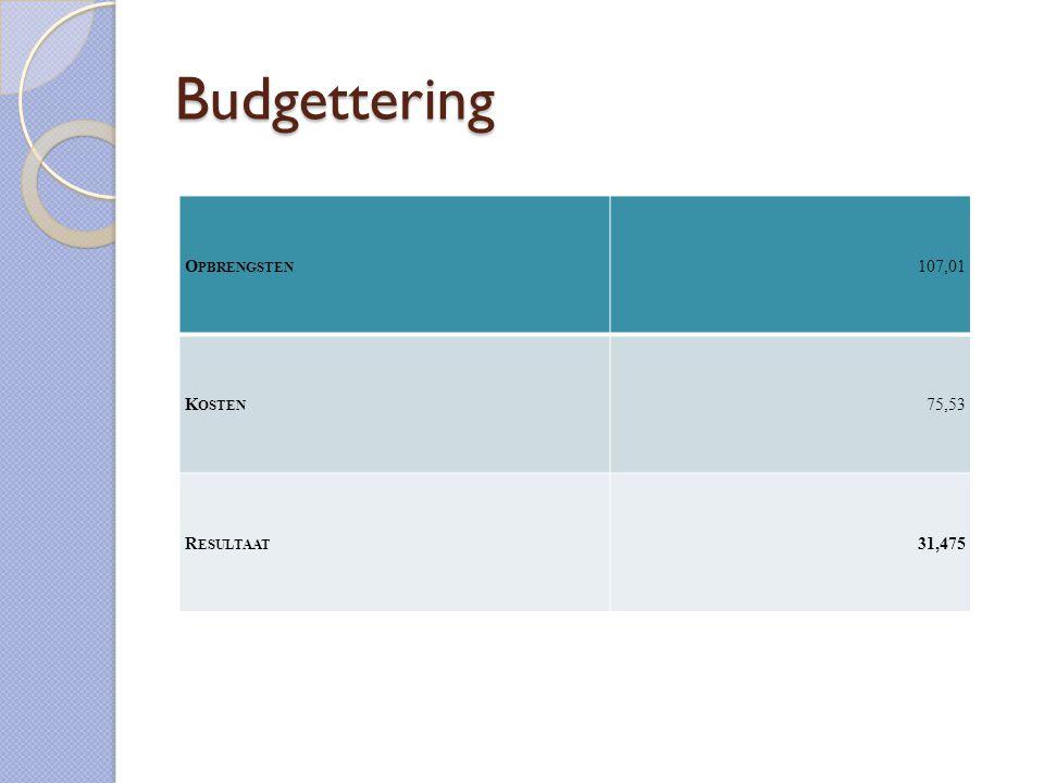 Budgettering O PBRENGSTEN 107,01 K OSTEN 75,53 R ESULTAAT 31,475