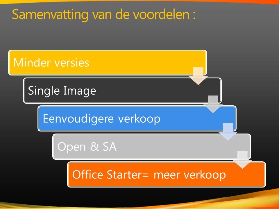 Minder versiesSingle ImageEenvoudigere verkoopOpen & SAOffice Starter= meer verkoop