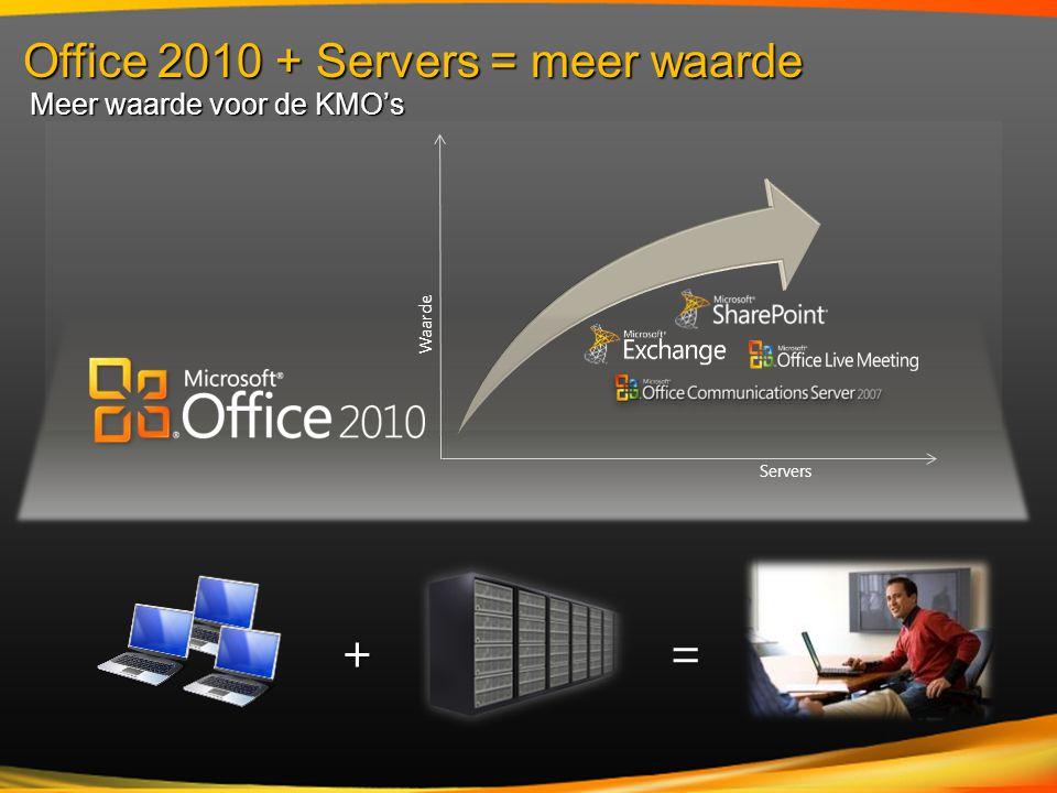 Office 2010 + Servers = meer waarde Meer waarde voor de KMO's Waarde Servers + =