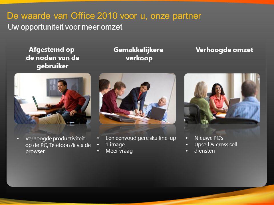 Blijf in contact met uw klanten, leveranciers,..